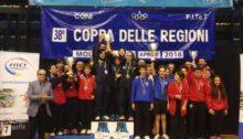 Coppa_delle_Regioni_2018_podio_a_squadre-625x350