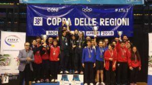 38°esima Coppa Delle Regioni, terzo posto per il Piemonte