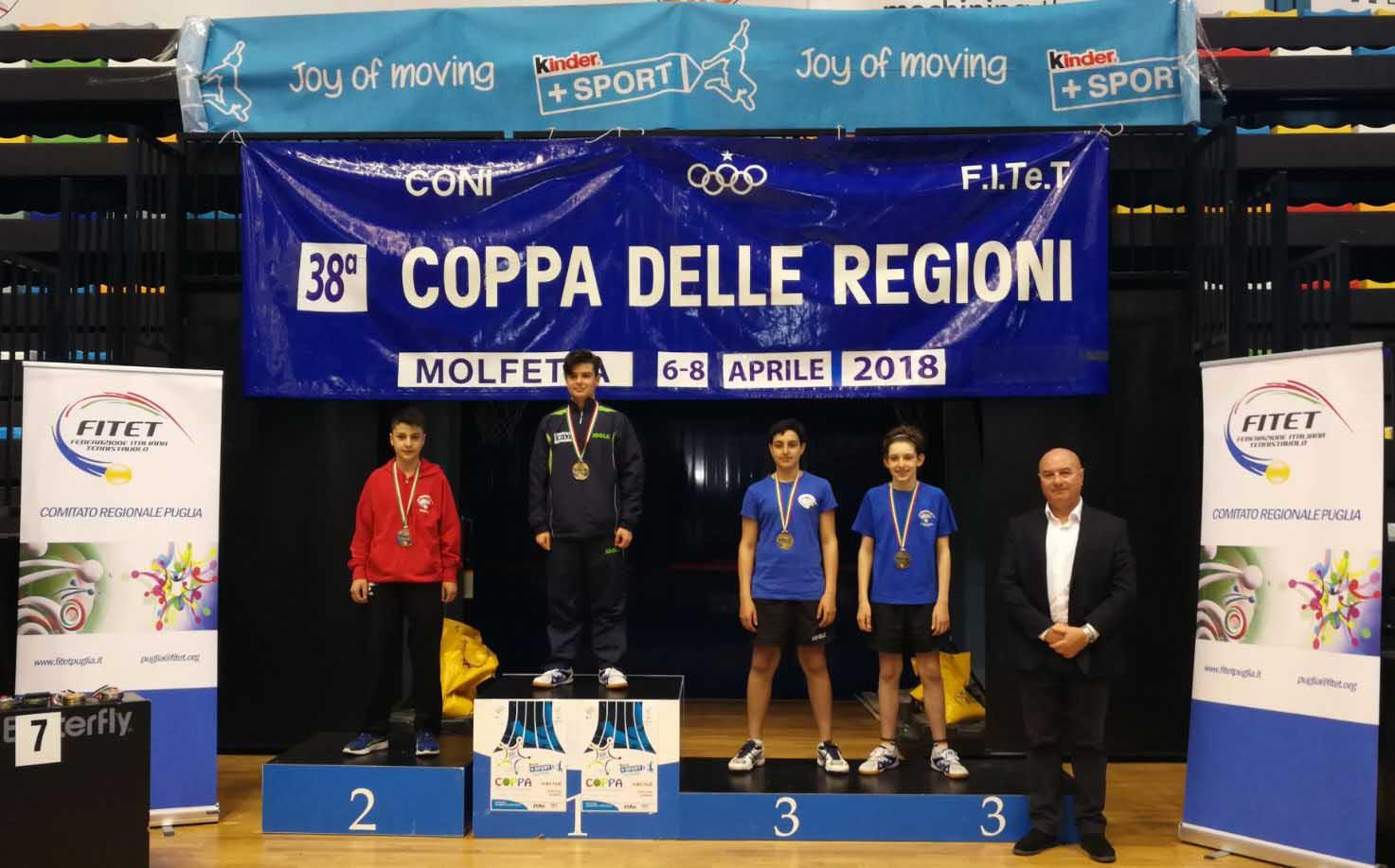 Coppa_delle_Regioni_2018_podio_singolare_maschile